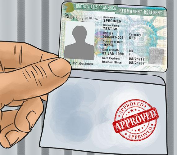 Buy US Green Card Online